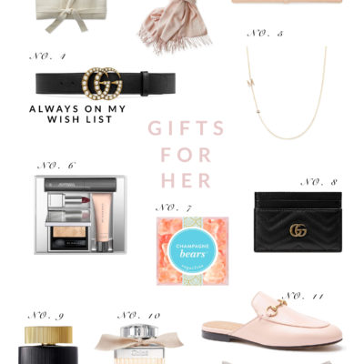 2017 Holiday – Gift Guide for Her